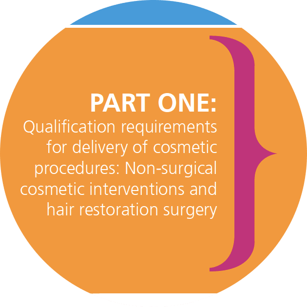 HEE Part One - meet cosmetic training requirements